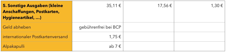 Peru sonstige Reisekosten Tabelle